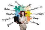Warunki kredytu preferencyjnego